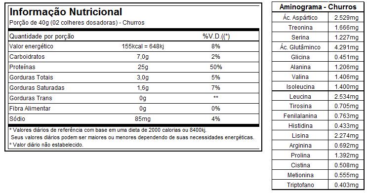 tabela-nutricional-whey-grego-nutrata-churros