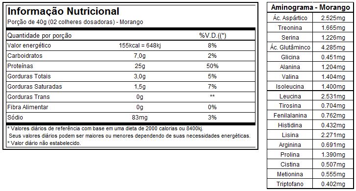 tabela-nutricional-whey-grego-nutrata-morango-com-chantilly