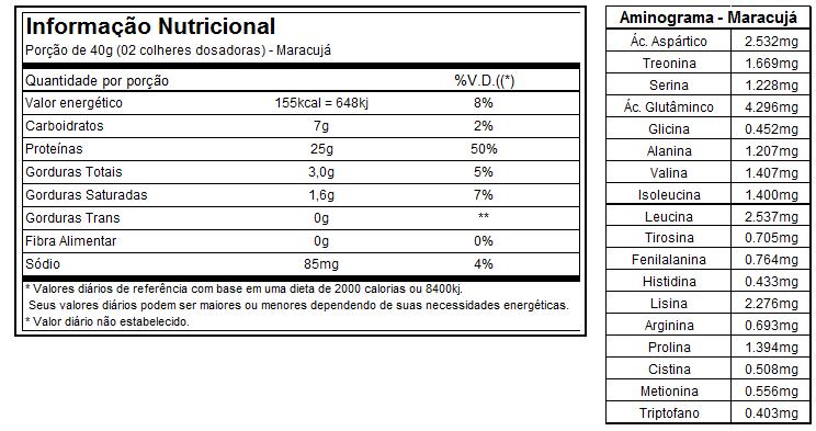 tabela-nutricional-whey-grego-nutrata-musse-de-maracuja