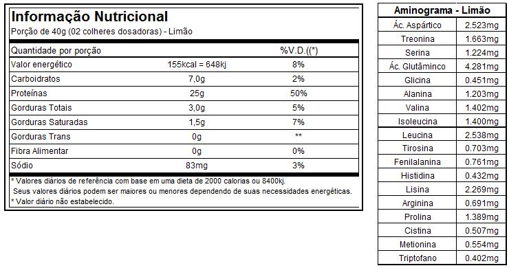 tabela-nutricional-whey-grego-nutrata-torta-de-limão