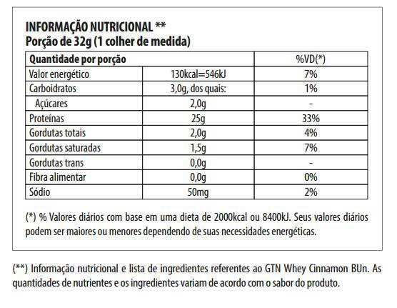 tabela-nutricional-whey-gt-nutrition