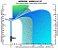 Aspersor Rotativo Para Irrigação Altura 1,00cm - Imagem 4