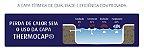 Polibolha Manta Térmica 1,38m Larg. x 10m - Imagem 6
