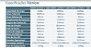 Empilhadeira Manual Menegotti MEM 1.0 TON - Imagem 7