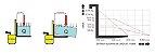 Empilhadeira Manual Menegotti MEM 1.0 TON - Imagem 6