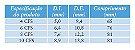 Cânula Shiley CFS para Traqueostomia sem Balão e sem Fenestra - (DESCONTINUADO) - Imagem 2