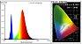 Painel GROWING LED COB Grow Light - 90° Refletor - 400w - Imagem 5