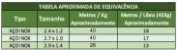 TRASTE AÇO INOX DHP - Imagem 7