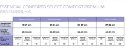 Meia Panturrilha 862 Essencial 20-30Mmhg Select Comfort Normal Sigvaris - Imagem 4