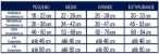 Meia Select Comfort Premium 3/4 AD 20-30 mmHg - Imagem 3