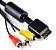 Cabo de Audio e Video p/ Playstation 1 Ps2 Ps3 (PS2-3) - Imagem 1