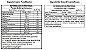 Sineflex 120+30 cápsulas - Emagrecedor e bloqueador de gordura Power Supplements - Imagem 2