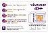 Chip Vivo 4G/3G Triplo Corte  - Imagem 2