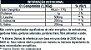 BCAA Premium 1000mg (120 Tabs) Nutrata - Imagem 2