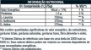 BCAA Premium 1,5G (60 Tabs) Nutrata - Imagem 2