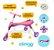 Triciclo Infantil Dobrável Rosa/Lilás - Clingo - Imagem 2