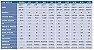 Trocador de Calor 100.000 mil BTUs/25.216KCAL  - 100m³/80m²  Industek - Imagem 4