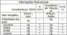 Glutamina Glutamax - Vitafor (300g) - Imagem 2