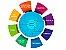 Kit Monitoramento Remoto Para Grupos Geradores (TELEENERG) – Assinatura Mensal  - Imagem 8