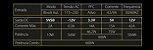 Fonte de Alimentação Atx Desktop 600w Semi Modular 80 Plus PSG600M C3tech - Imagem 5