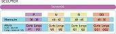 Meia Calça Anticelulite SCULPTOR Cor Preta Transparente - Sigvaris - Imagem 6