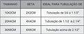 Etiqueta Adesiva Identificação de Tubulação Ácido Fluorídrico - Imagem 2