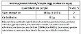 GELEIA 100% FRUTA MORANGO 290g - Imagem 2