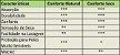 Absorvente Korui Normal - Cores Lisas - Imagem 10