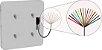 LEITOR RFID UHF INTEGRADO - Identificação Automática de Veículos - Imagem 3