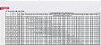 Bomba Multi Thebe P15/3f 4cv 220/440v Mono Motor Thebe - Imagem 2
