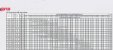 Bomba Multi Thebe P15/4gk 7,5cv 220/440v Mono Motor Thebe - Imagem 2
