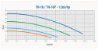 Kit Bomba Solar Ecaros Th-16 P 1cv Weg + Quadro Inversor + 6 Paineis 340w - Imagem 2
