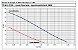 Kit Solar Ecaros Bomba Tp-60 Ci 272 +1painel+Suporte Thebe - Imagem 3