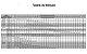 Bomba Centrifuga Monoestagio Jacuzzi 75dl1.1/4 7,5cv Trifasico 220/380v - Imagem 3