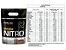 Massa Nitro 2520g Chocolate - Probiótica - Imagem 2