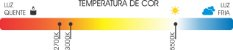 Arandela Tartaruga de Sobrepor LED Bivolt  - eklart - Imagem 5