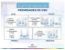 Jeunesse Kit Acne Dermocosméticos Limpeza Serum Mascara Hidratante - Imagem 3
