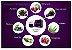 Jeunesse Reserve Antioxidante Resveratrol 1 Caixa com 30 Saches - Imagem 2