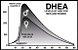 DHEA 25mg 180 Cápsulas - Eurovital - Imagem 3