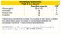 L-Carnitina (60 cápsulas) Vitafor - Imagem 2