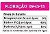 Fertilizante granulado FORTH ORQUÍDEAS - Floração - 09.45.15 - 400g - Imagem 2