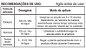 Fertilizante Forth Enraizador 500ml - Concentrado - Imagem 3