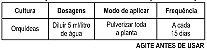 Fertilizante Líquido - FORTH ORQUÍDEAS Floração - Pronto para Uso 500ml  - Imagem 3