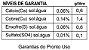 Fertilizante FORTH COBRE - Pronto para Uso 500ml - Imagem 3