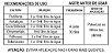 Fertilizante FORTH COBRE - Pronto para Uso 500ml - Imagem 2