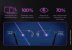 Lentes Digitais Optiview - Policarbonato + Fastkot SH UV+ - Imagem 3