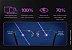 Lentes Optview - Resina Acrílica + Anti-reflexo +Blue Control - Imagem 2