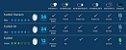 Lentes Digitais Optiview - Alto Índice 1.67 + Fastkot SH UV+ - Imagem 4