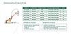 Rosqueadeira Portátil Pneumática Para Rosquear M3-M12 - MOD: AQ-12-950  - Imagem 2