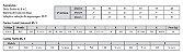 DIVISOR SEMI UNIVERSAL - MODELO BS-1 - BT FIXO - Imagem 4